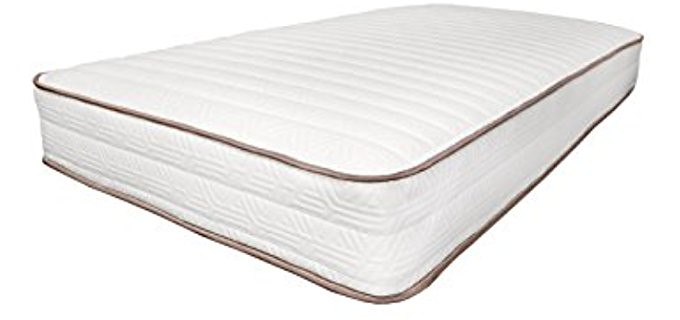 Twin Sized Mattress Bed Sizes Pittsburgh Furniture Leasing